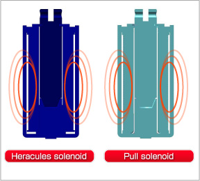 comparison chart of heracules solenoid and pull solenoid