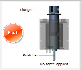 structure of push solenoids: fig1