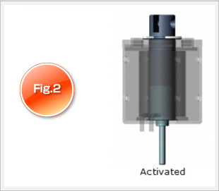 structure of push solenoids: fig2