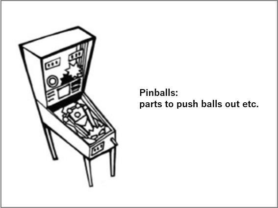 Pinballs:parts to push balls out etc.
